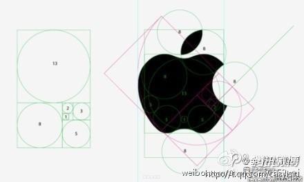 苹果logo的设计图