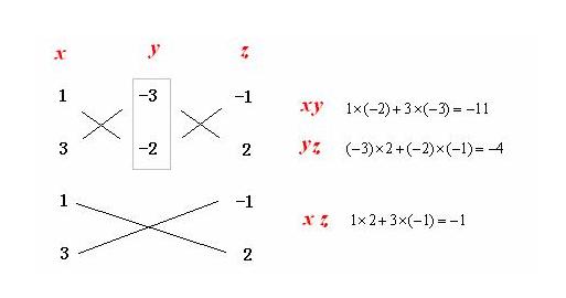 初二数学之十字相乘法